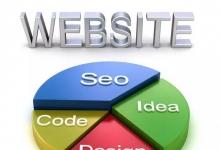 网页设计时要用到的SEO技巧