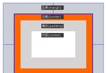 HTML和CSS基础知识简介二