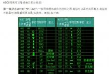 计算机字符大全,计算机使用的ASCII码表,键盘对应的ASCII码表